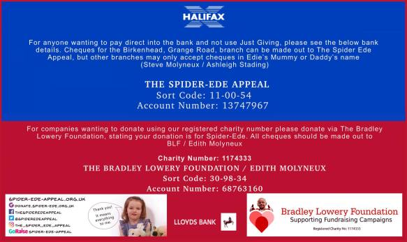 The Spider-Ede Appeal Bank Details
