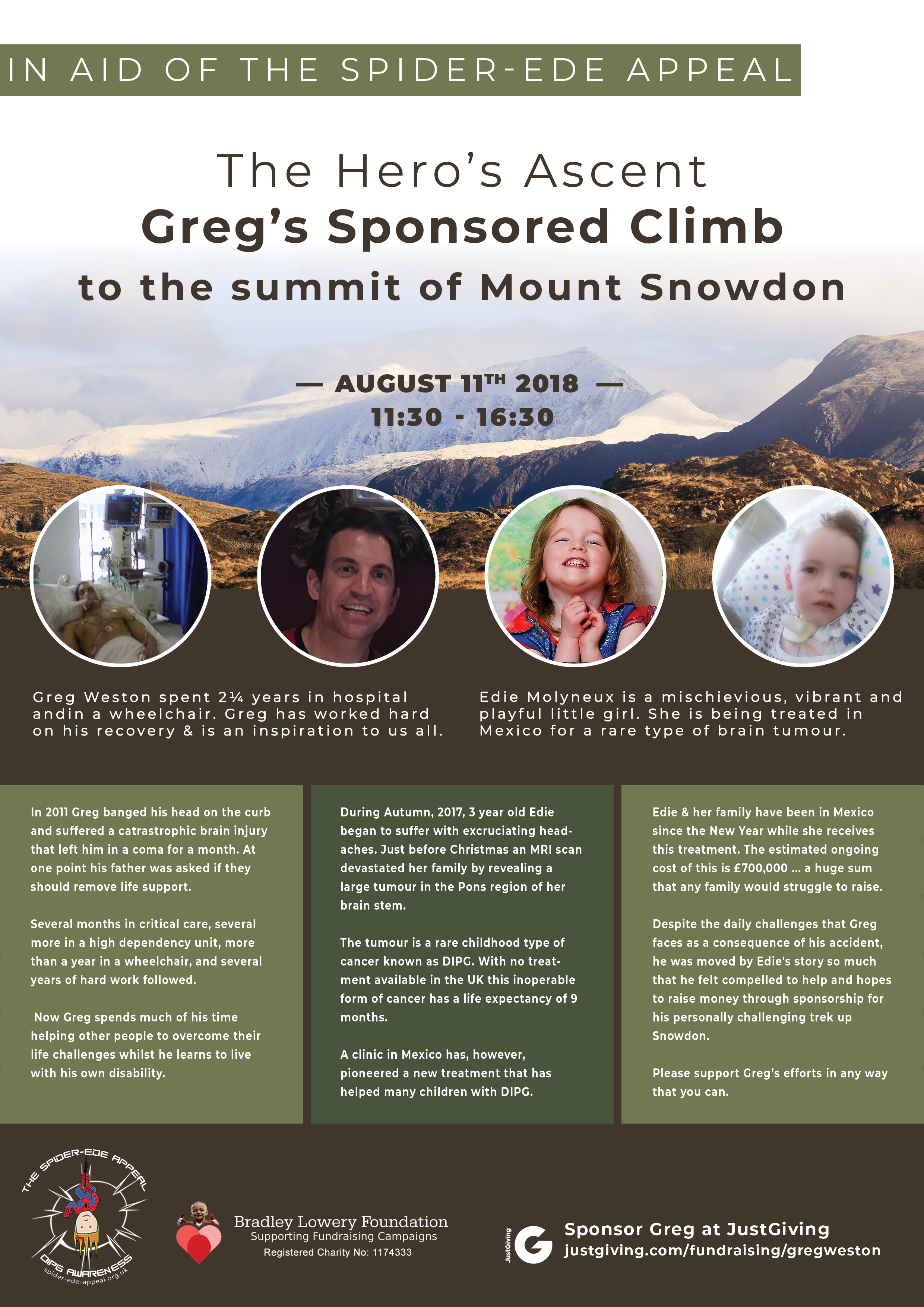 The Hero's Ascent: Greg's Sponsored Climb to the Summit of Mt. Snowdon (Poster)